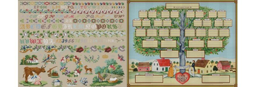 -Sampler & Alberi Genealogici